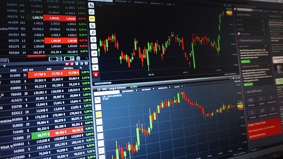 Using forex charts to time your trade entries and exits